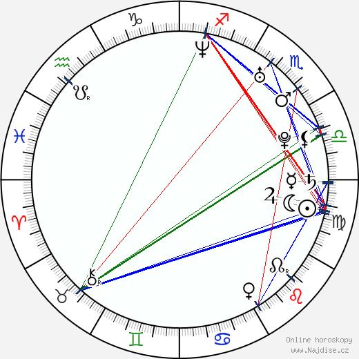 Denise Quiñones wikipedie wiki 2020, 2021 horoskop
