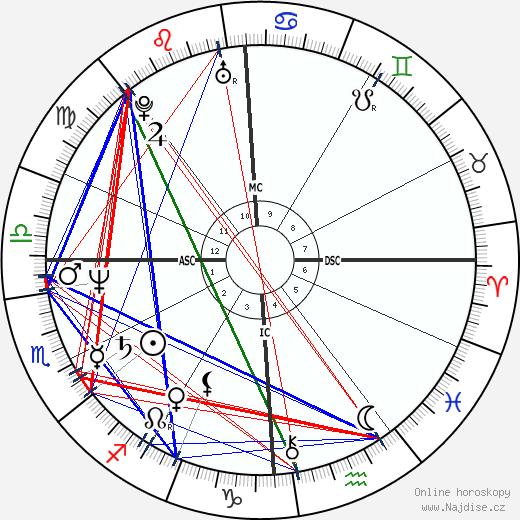 Denise Sousa Gallison wikipedie wiki 2018, 2019 horoskop