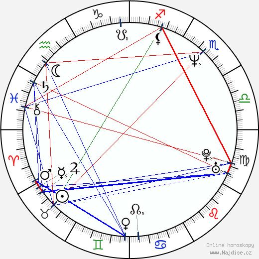 Denise Virieux wikipedie wiki 2020, 2021 horoskop