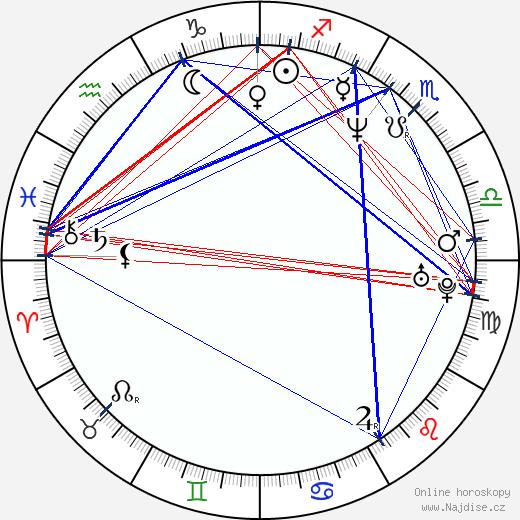 Dennenesch Zoudé wikipedie wiki 2018, 2019 horoskop
