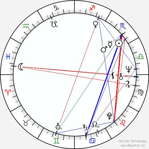 Dennis Franz wikipedie wiki 2018, 2019 horoskop