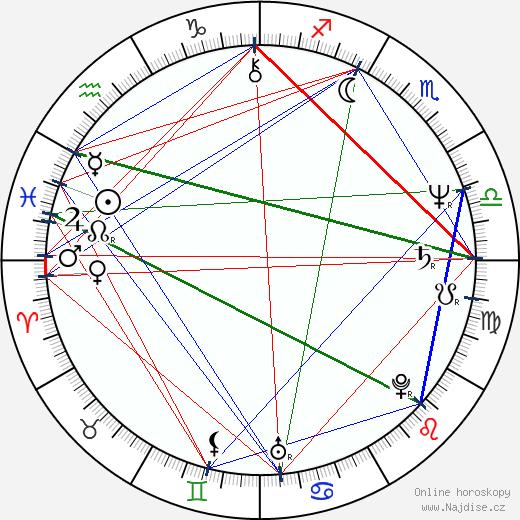 Dennis Hennig wikipedie wiki 2017, 2018 horoskop