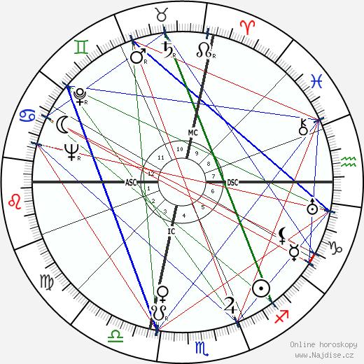 Denny Galehouse wikipedie wiki 2018, 2019 horoskop