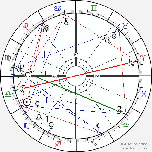 Derek Jacobi wikipedie wiki 2018, 2019 horoskop