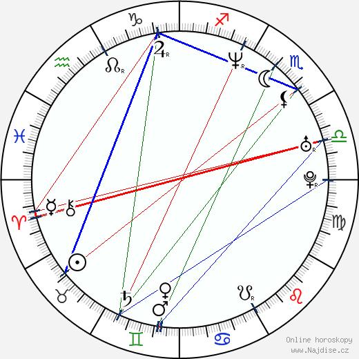 Derek Mears wikipedie wiki 2019, 2020 horoskop