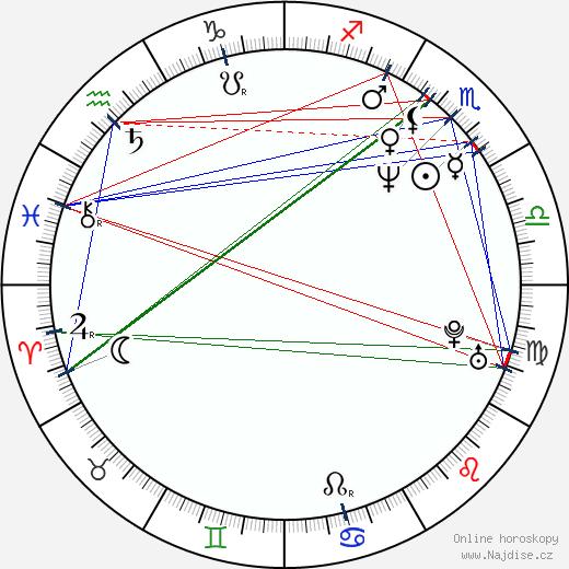 Dermot Mulroney wikipedie wiki 2019, 2020 horoskop