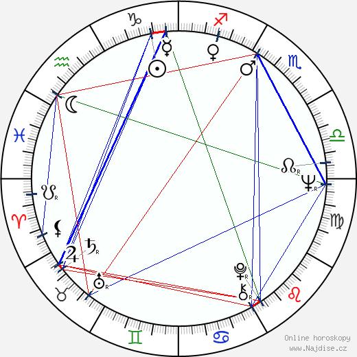 Derrick O'Connor wikipedie wiki 2017, 2018 horoskop