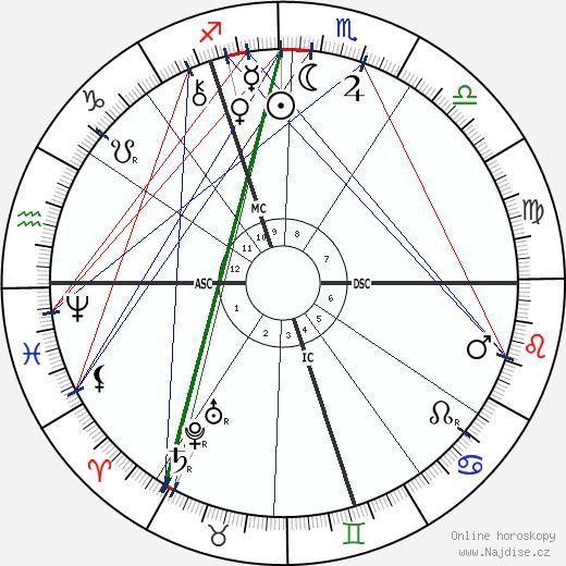 Desire J. Mercier wikipedie wiki 2017, 2018 horoskop