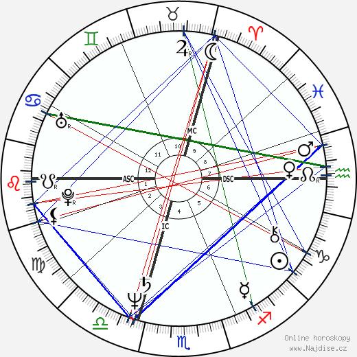 Desireless wikipedie wiki 2019, 2020 horoskop