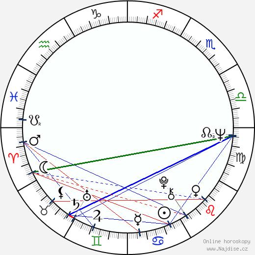 Desmond Dekker wikipedie wiki 2019, 2020 horoskop
