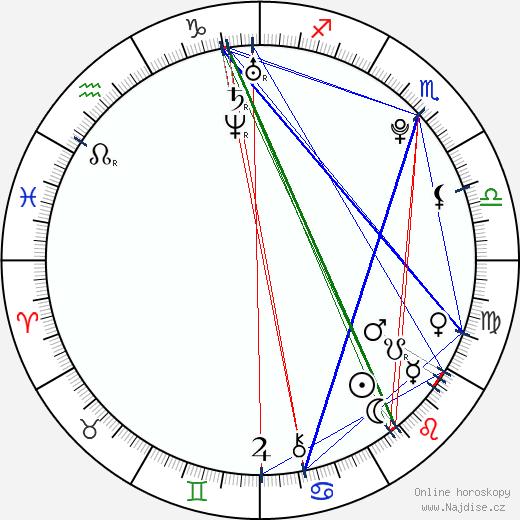 Devanny Pinn wikipedie wiki 2018, 2019 horoskop