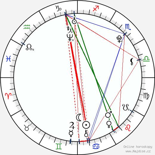 Devin Star Tailes wikipedie wiki 2017, 2018 horoskop