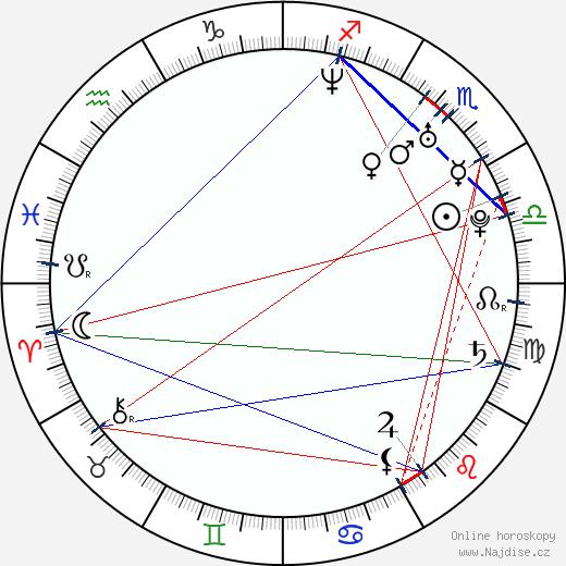 Devon Gummersall wikipedie wiki 2019, 2020 horoskop