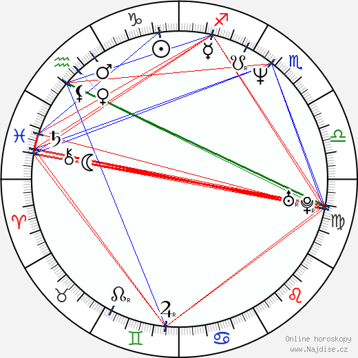 Dexter Holland wikipedie wiki 2019, 2020 horoskop