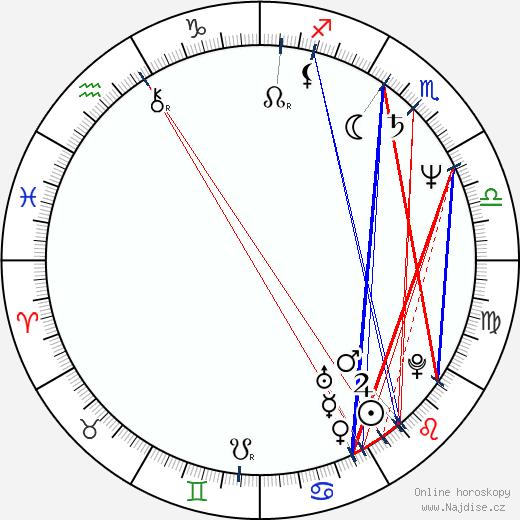 Dey Young wikipedie wiki 2019, 2020 horoskop