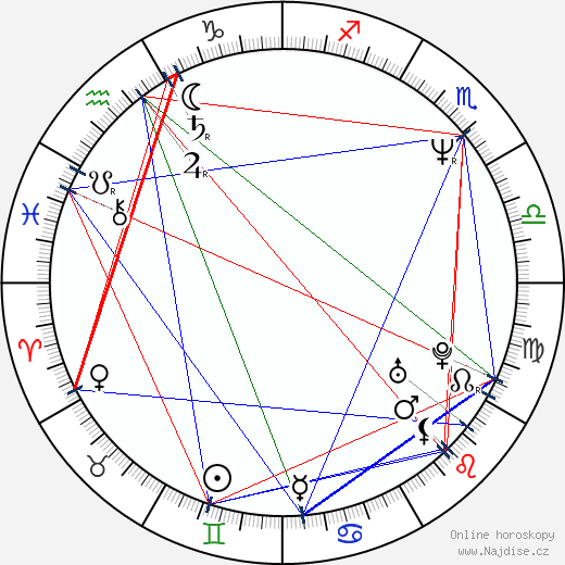 Dez Cadena wikipedie wiki 2018, 2019 horoskop