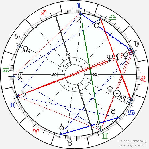 Diahann Carroll wikipedie wiki 2018, 2019 horoskop