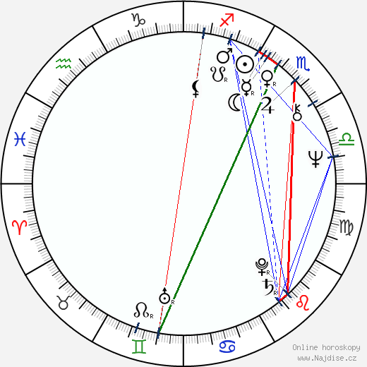 Diana Quick wikipedie wiki 2019, 2020 horoskop
