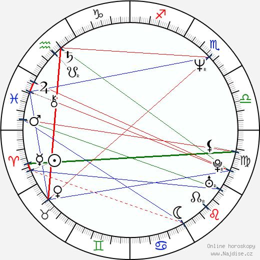 Diana Quijano wikipedie wiki 2018, 2019 horoskop