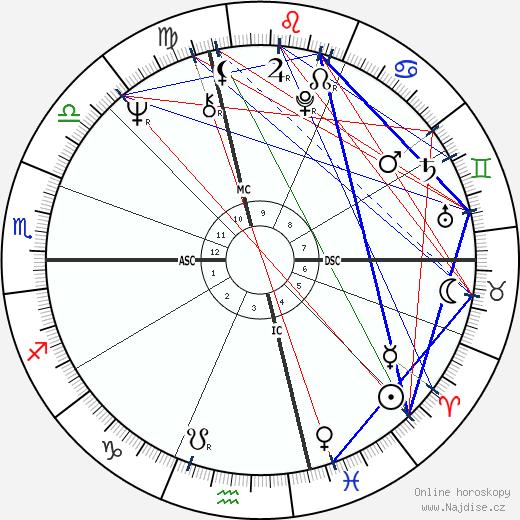Diana Ross wikipedie wiki 2019, 2020 horoskop