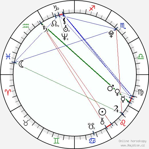 Diana Vickers wikipedie wiki 2019, 2020 horoskop
