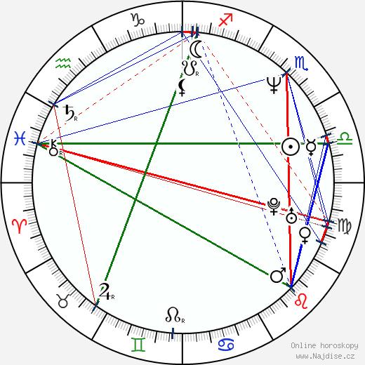 Diane Gaidry wikipedie wiki 2018, 2019 horoskop