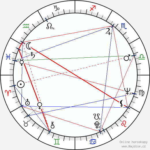 Diane Jergens wikipedie wiki 2019, 2020 horoskop