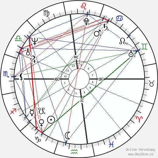 Diane Keaton wikipedie wiki 2018, 2019 horoskop