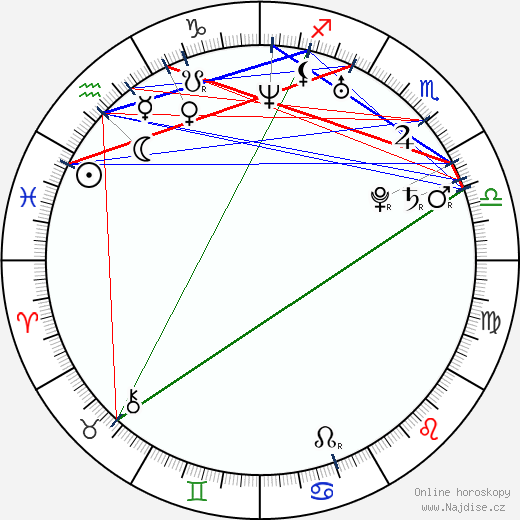 Dichen Lachman wikipedie wiki 2019, 2020 horoskop