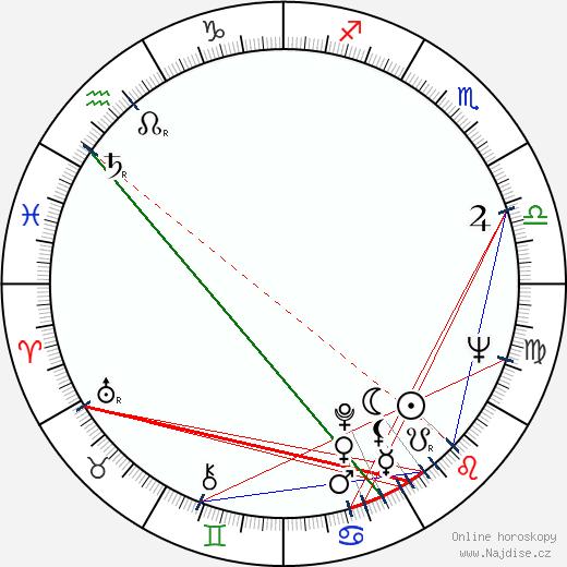 Dick Anthony Williams wikipedie wiki 2019, 2020 horoskop
