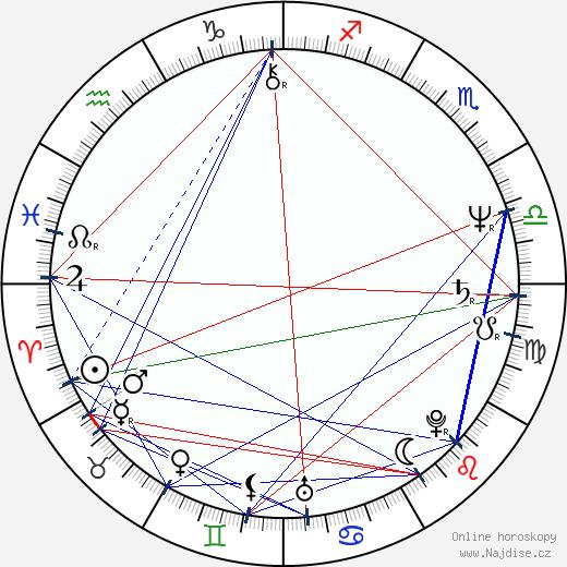 Dick Maas wikipedie wiki 2018, 2019 horoskop