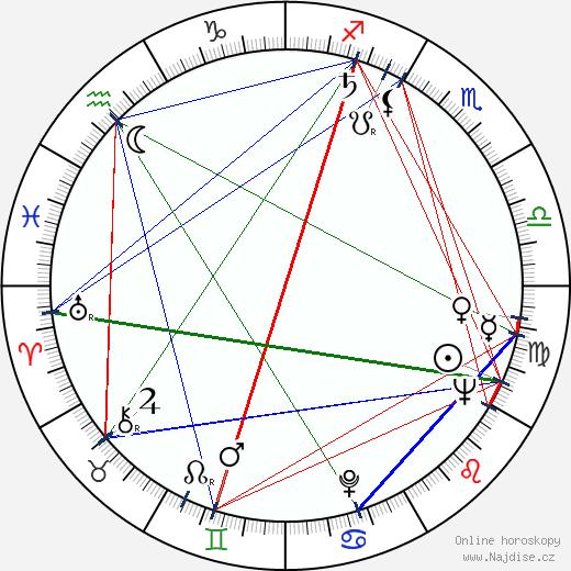 Dick O'Neill wikipedie wiki 2019, 2020 horoskop