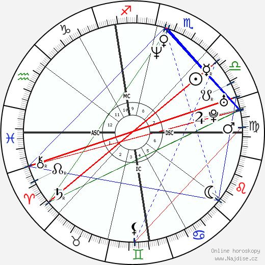 Didier Deschamps wikipedie wiki 2018, 2019 horoskop