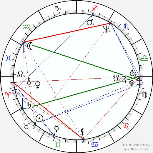 Diederik Ebbinge wikipedie wiki 2018, 2019 horoskop