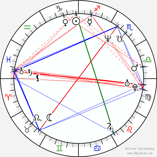 Diedrich Bader wikipedie wiki 2018, 2019 horoskop