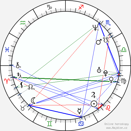 Diego Alarcón wikipedie wiki 2019, 2020 horoskop