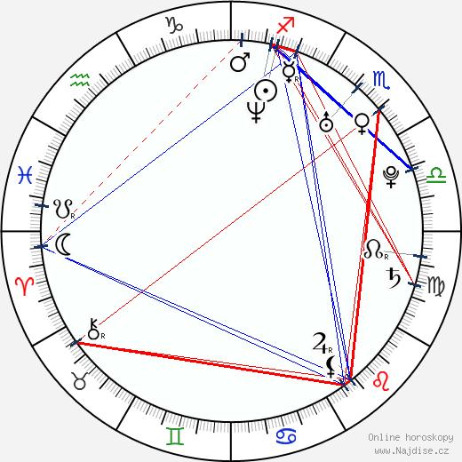 Diego Cadavid wikipedie wiki 2017, 2018 horoskop