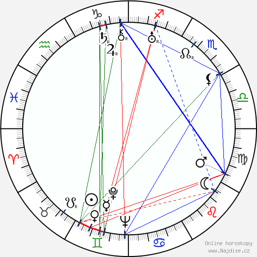 Diego Calcagno wikipedie wiki 2018, 2019 horoskop