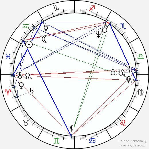 Diego Quemada-Diez wikipedie wiki 2018, 2019 horoskop