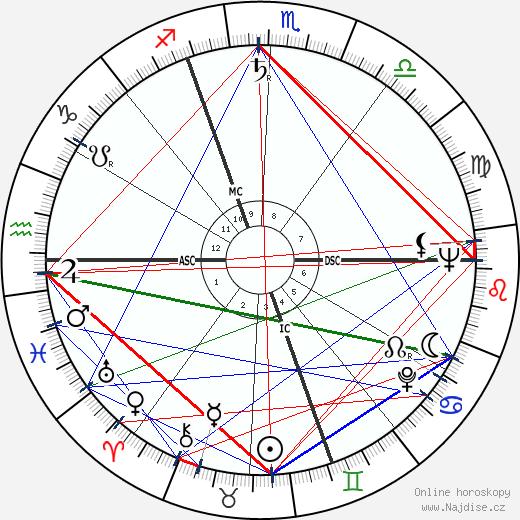 Dietmar Schönherr wikipedie wiki 2018, 2019 horoskop