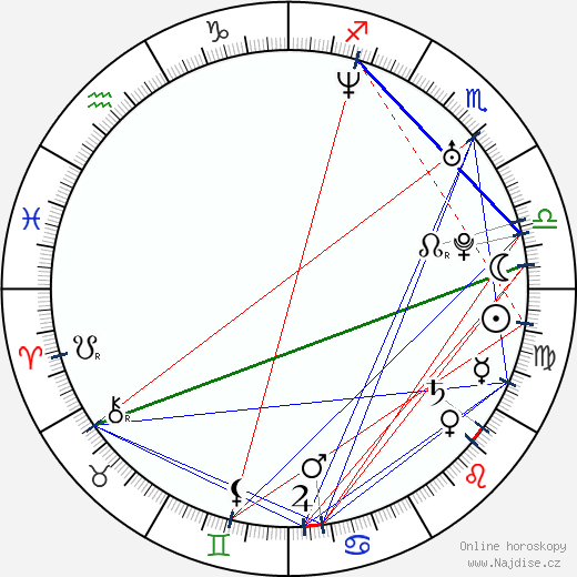 Dilshad Vadsaria wikipedie wiki 2017, 2018 horoskop