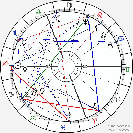 Dina Merrill wikipedie wiki 2019, 2020 horoskop