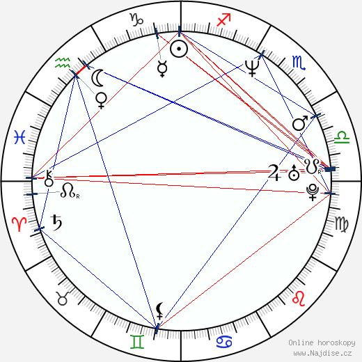 Dina Meyer wikipedie wiki 2020, 2021 horoskop