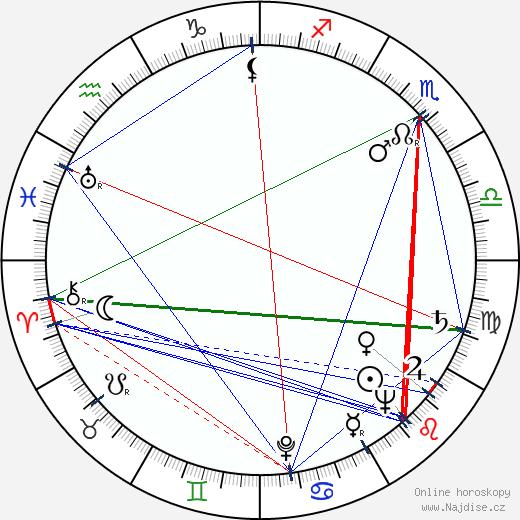 Dina Sassoli wikipedie wiki 2018, 2019 horoskop