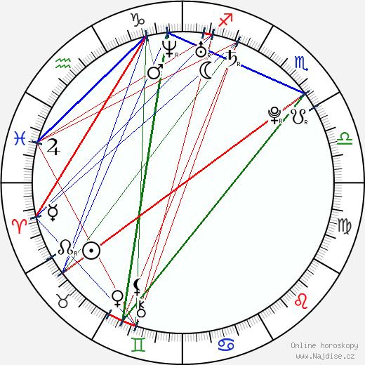 Dinara Safina wikipedie wiki 2018, 2019 horoskop