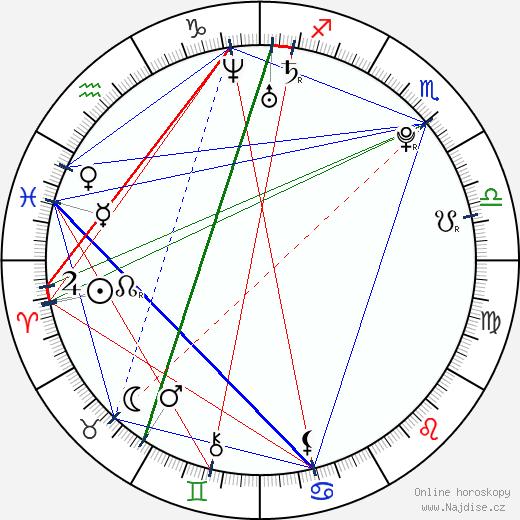 Ding Junhui wikipedie wiki 2019, 2020 horoskop