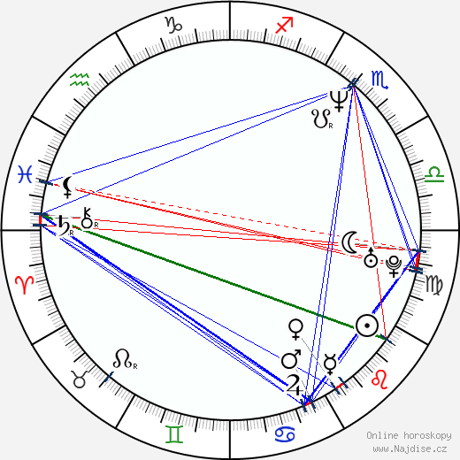 Dino Abbrescia wikipedie wiki 2018, 2019 horoskop