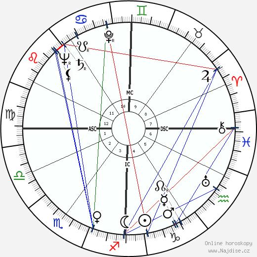 Dino Risi wikipedie wiki 2019, 2020 horoskop