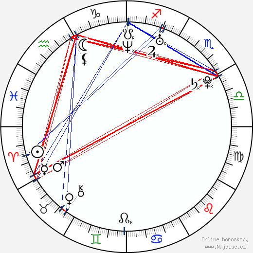 Diora Baird wikipedie wiki 2019, 2020 horoskop