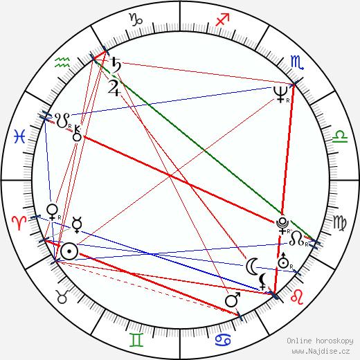 Dirk Bach wikipedie wiki 2017, 2018 horoskop